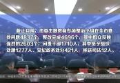 20200116永州新聞聯播