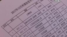 20180429永州新闻联播