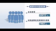 20190208永州新闻联播