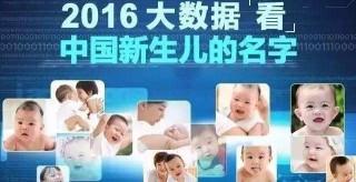 你的名字上榜了嗎?中國首份姓名報告出爐