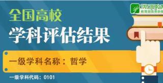 中国高校学科实力最新排名